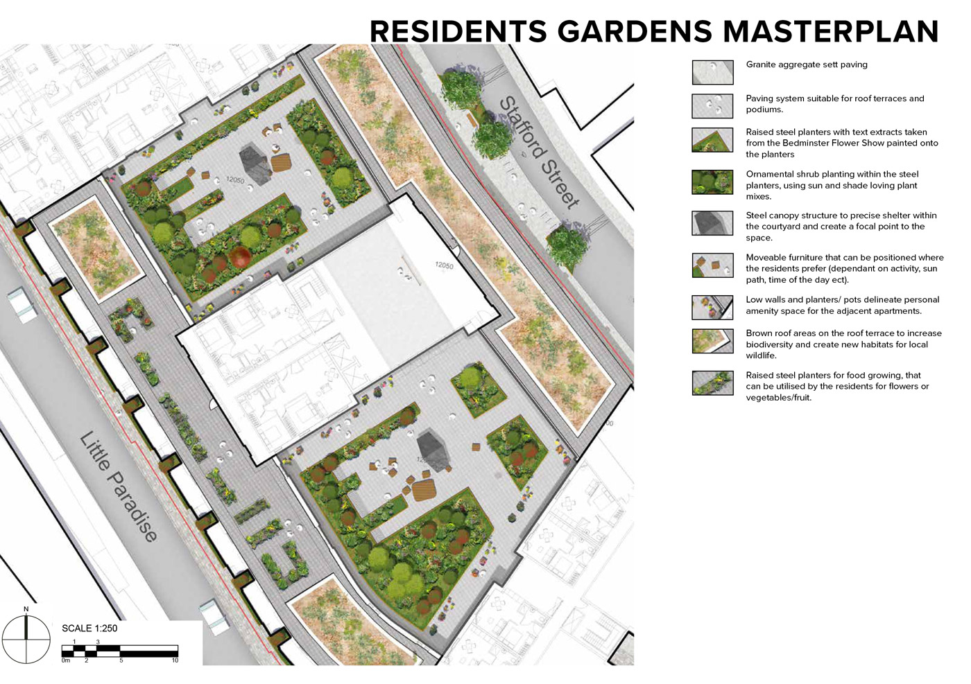 Residents Gardens Masterplan